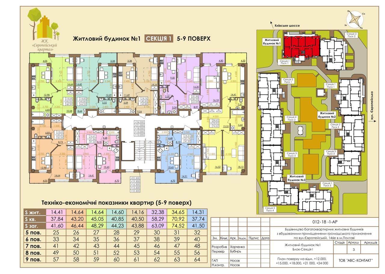 Европейская 146 1п 5-9 этаж